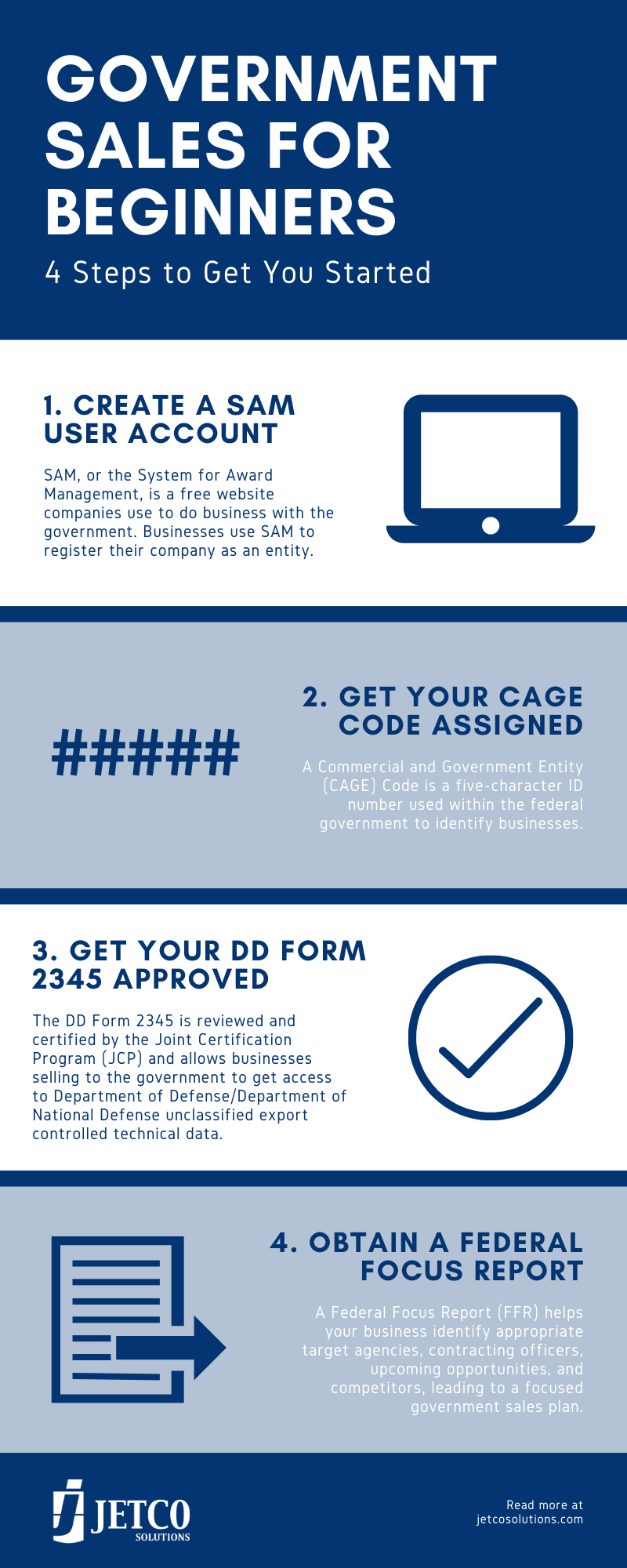 Infographic 4 Steps to Get You Started